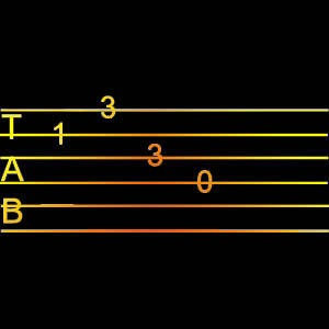 guitar-tablature-pros-cons